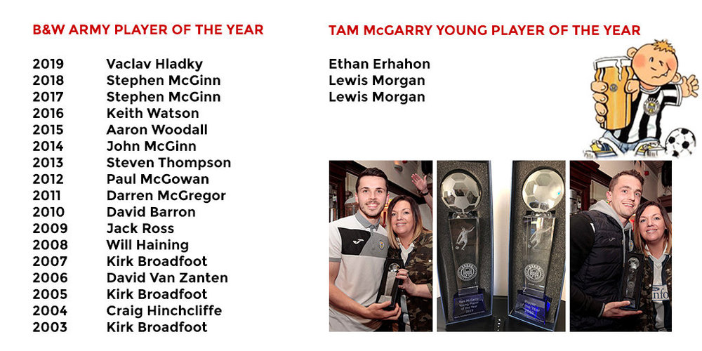 player-of-the-year-history-2019-v2.jpg